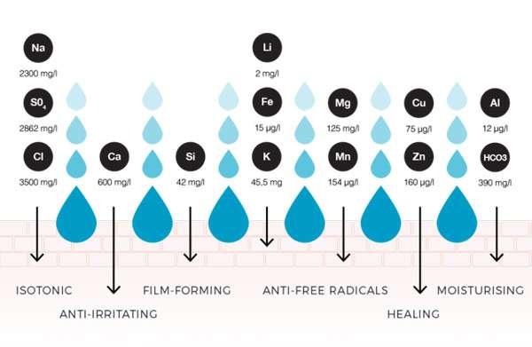 Infografica-Acqua-Termale