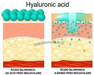 crema antirughe acido ialuronico