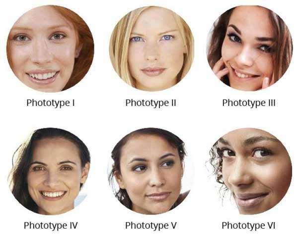 Migliori solari pelle grassa il fototipo_600